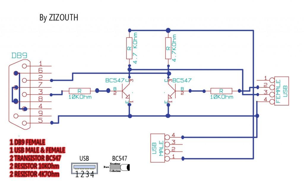 diagrama_n95