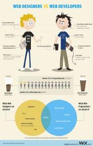webdesigners-vs-webdevelopers