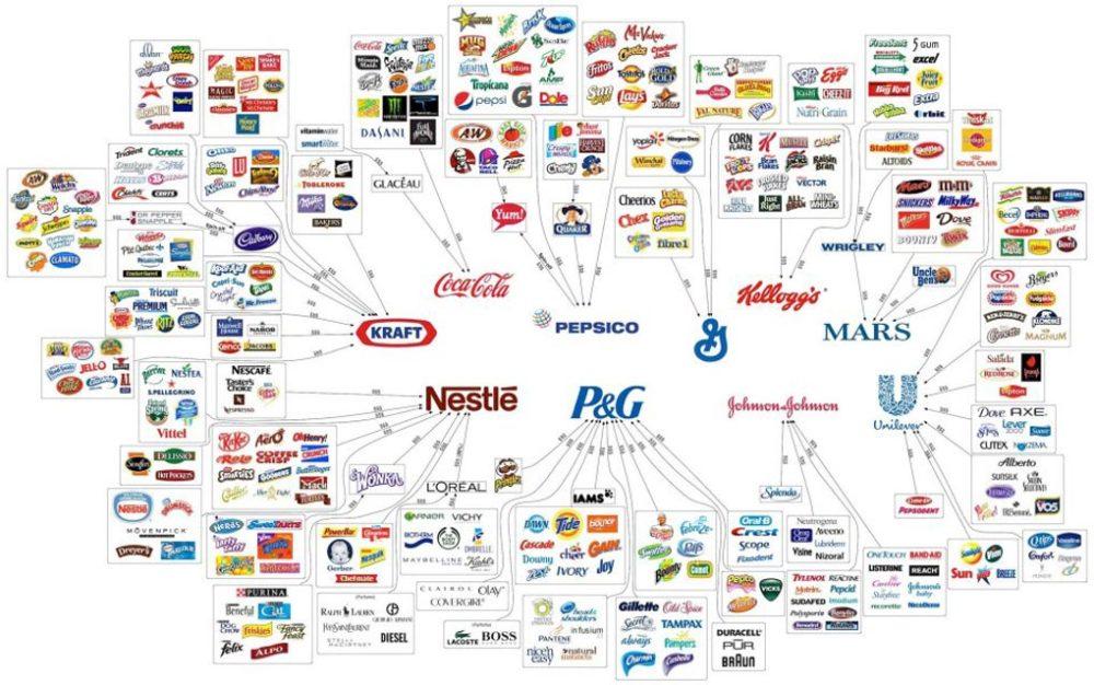 Cu les son las marcas m s famosas del mundo - Marcas de te ...