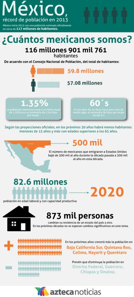 personas mexico