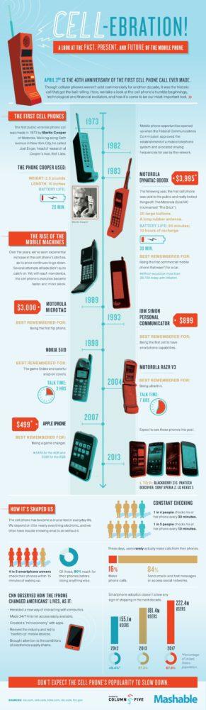 telefonomovil