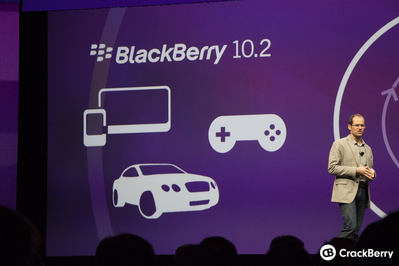 blackberry OS 10.2