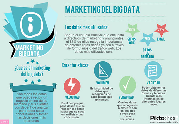 20130821_Que-es-el-Marketing-de-Big-Data-2
