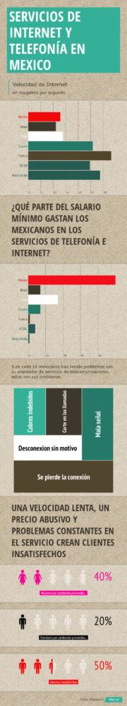 infografía telecomunicaciones en México