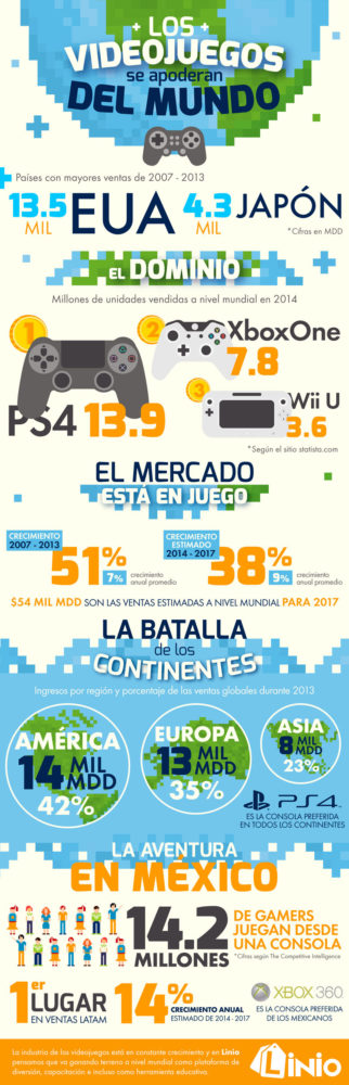 Videojuegos_alta