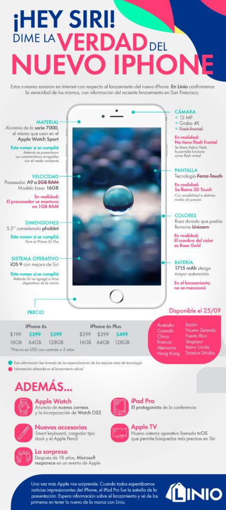 IPHONE-6S_Alta