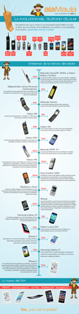 alamaula-evolucion-tel-celular