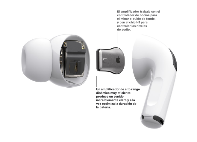 airpods pro elimina ruido